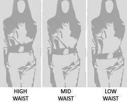 Measure your Low, Mid or High Waist Size